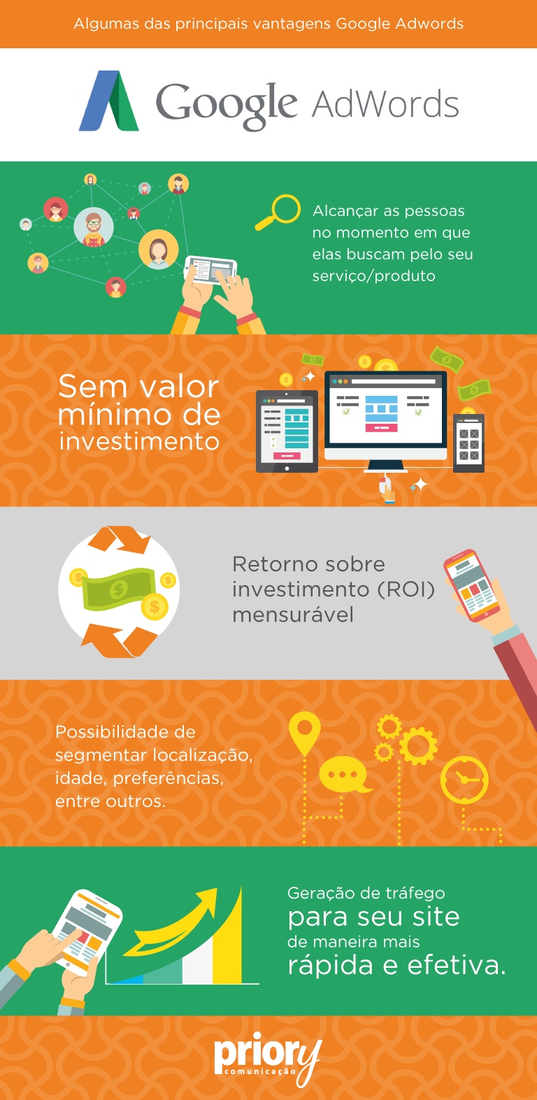 infografico-adwords